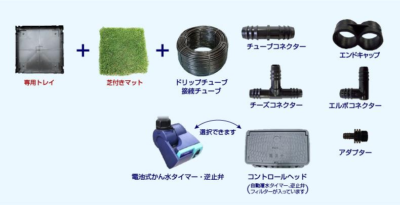 オクシバくん+構成図